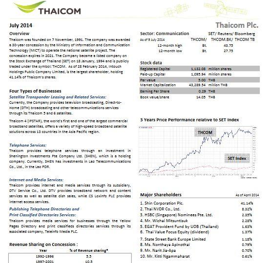 Thaicom Plc